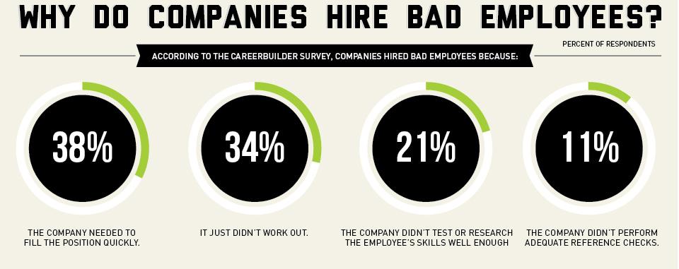bad-hire