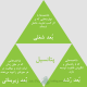 معیارهای ثابت و متغیر در توسعه استعدادهای سازمان